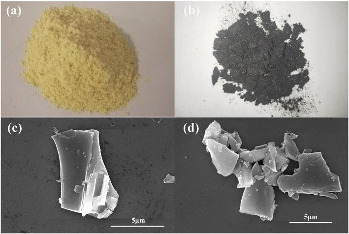 (a) Hemp stem powder (b) Carbide of hemp stem (c) SEM image of UAC (d) SEM image of AC